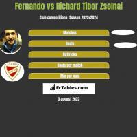 Fernando vs Richard Tibor Zsolnai h2h player stats