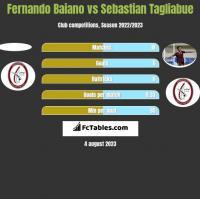 Fernando Baiano vs Sebastian Tagliabue h2h player stats