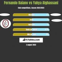 Fernando Baiano vs Yahya Alghassani h2h player stats