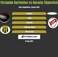 Fernando Barrientos vs Horacio Tijanovich h2h player stats