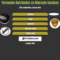 Fernando Barrientos vs Marcelo Cardozo h2h player stats