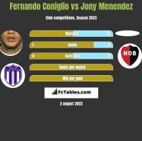 Fernando Coniglio vs Jony Menendez h2h player stats