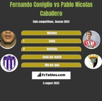 Fernando Coniglio vs Pablo Nicolas Caballero h2h player stats