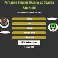 Fernando Damian Tissone vs Okacha Hamzaoui h2h player stats