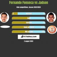 Fernando Fonseca vs Jadson h2h player stats