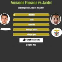 Fernando Fonseca vs Jardel h2h player stats