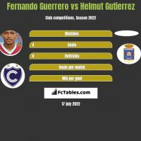 Fernando Guerrero vs Helmut Gutierrez h2h player stats