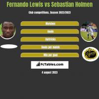 Fernando Lewis vs Sebastian Holmen h2h player stats