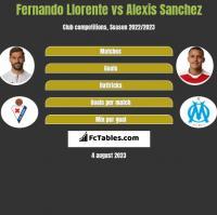 Fernando Llorente vs Alexis Sanchez h2h player stats