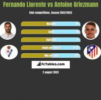 Fernando Llorente vs Antoine Griezmann h2h player stats