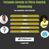 Fernando Llorente vs Pierre-Emerick Aubameyang h2h player stats