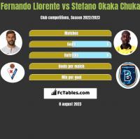 Fernando Llorente vs Stefano Okaka Chuka h2h player stats