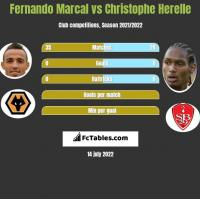 Fernando Marcal vs Christophe Herelle h2h player stats