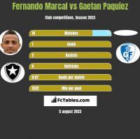 Fernando Marcal vs Gaetan Paquiez h2h player stats