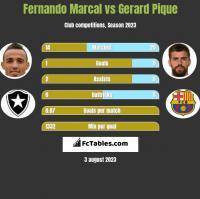 Fernando Marcal vs Gerard Pique h2h player stats