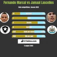 Fernando Marcal vs Jamaal Lascelles h2h player stats