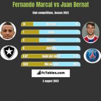 Fernando Marcal vs Juan Bernat h2h player stats