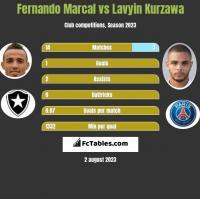 Fernando Marcal vs Lavyin Kurzawa h2h player stats