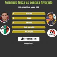 Fernando Meza vs Ventura Alvarado h2h player stats