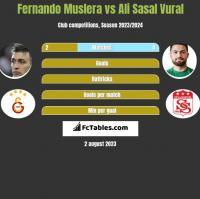 Fernando Muslera vs Ali Sasal Vural h2h player stats