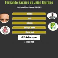 Fernando Navarro vs Jaine Barreiro h2h player stats