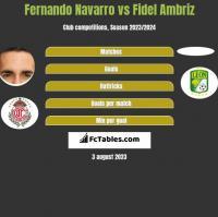 Fernando Navarro vs Fidel Ambriz h2h player stats