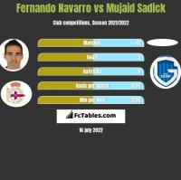 Fernando Navarro vs Mujaid Sadick h2h player stats