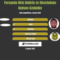 Fernando Rick Boldrin vs Okechukwu Godson Azubuike h2h player stats