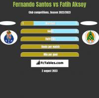 Fernando Santos vs Fatih Aksoy h2h player stats