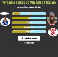 Fernando Santos vs Mustapha Yatabare h2h player stats