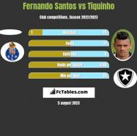Fernando Santos vs Tiquinho h2h player stats