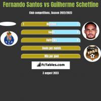 Fernando Santos vs Guilherme Schettine h2h player stats