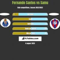 Fernando Santos vs Samu h2h player stats