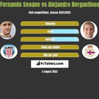 Fernando Seoane vs Alejandro Bergantinos h2h player stats