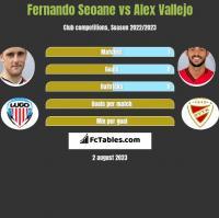 Fernando Seoane vs Alex Vallejo h2h player stats