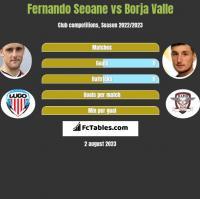 Fernando Seoane vs Borja Valle h2h player stats