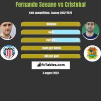 Fernando Seoane vs Cristobal h2h player stats