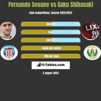 Fernando Seoane vs Gaku Shibasaki h2h player stats