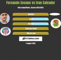 Fernando Seoane vs Ivan Salvador h2h player stats