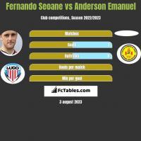 Fernando Seoane vs Anderson Emanuel h2h player stats
