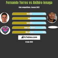 Fernando Torres vs Akihiro Ienaga h2h player stats