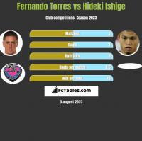 Fernando Torres vs Hideki Ishige h2h player stats