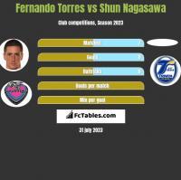 Fernando Torres vs Shun Nagasawa h2h player stats