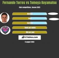 Fernando Torres vs Tomoya Koyamatsu h2h player stats