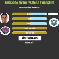 Fernando Torres vs Keita Yamashita h2h player stats