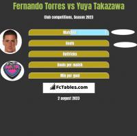 Fernando Torres vs Yuya Takazawa h2h player stats