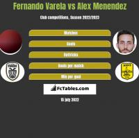 Fernando Varela vs Alex Menendez h2h player stats