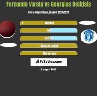 Fernando Varela vs Georgios Delizisis h2h player stats