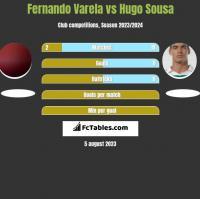 Fernando Varela vs Hugo Sousa h2h player stats
