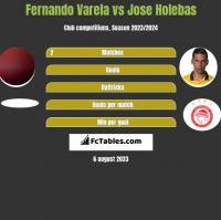 Fernando Varela vs Jose Holebas h2h player stats
